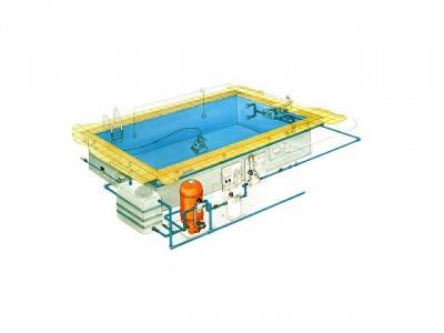 Quy trình thi công xây dựng bể bơi