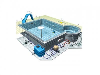 Một số lưu ý cần biết khi thiết kế bể bơi